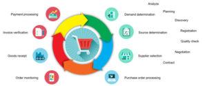 Software Gestionali ERP / WEB ERP